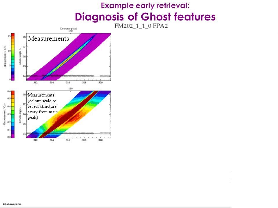 Example early retrieval: Diagnosis of Ghost features Measurements (colour scale to reveal structure away from main peak) Fitted straylight Fit residua