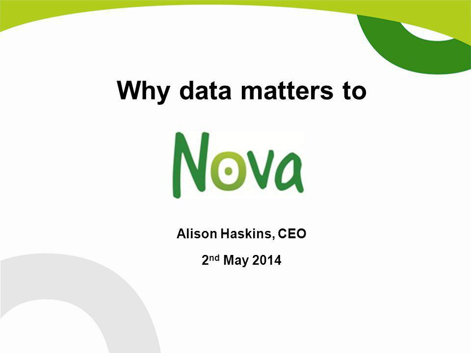 Why data matters to Alison Haskins, CEO 2 nd May 2014