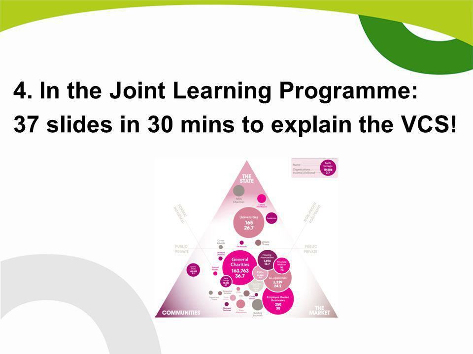 4. In the Joint Learning Programme: 37 slides in 30 mins to explain the VCS!