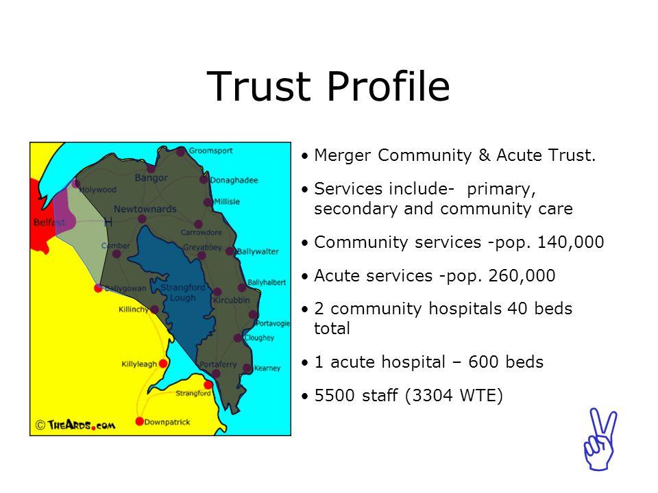ABCABC Trust Profile Merger Community & Acute Trust.