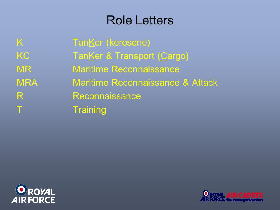 Role Letters K TanKer (kerosene) KCTanKer & Transport (Cargo) MR Maritime Reconnaissance MRA Maritime Reconnaissance & Attack RReconnaissance TTraining