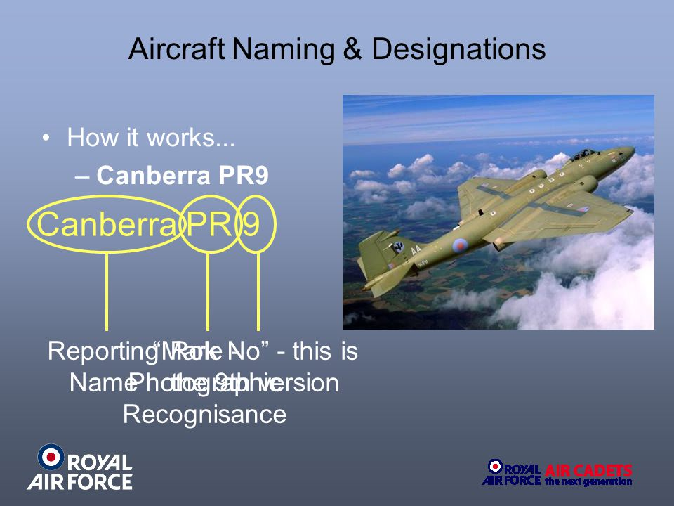 Aircraft Naming & Designations How it works...