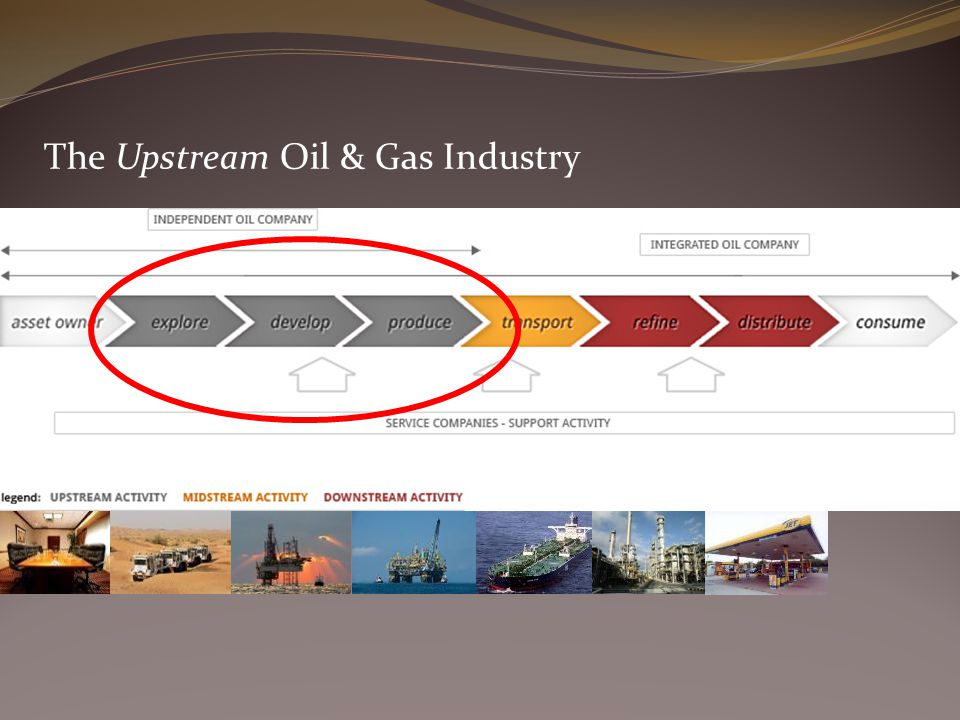 The Upstream Oil & Gas Industry