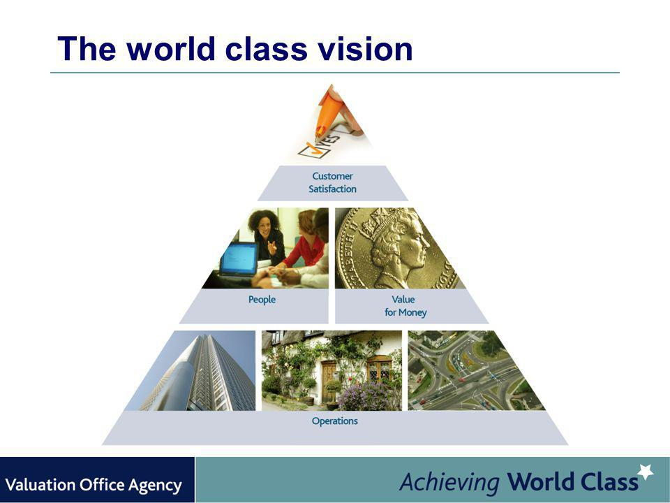 The world class vision
