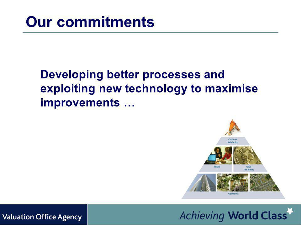Our commitments Developing better processes and exploiting new technology to maximise improvements …