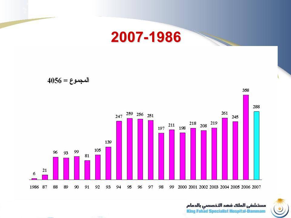 1986-2007