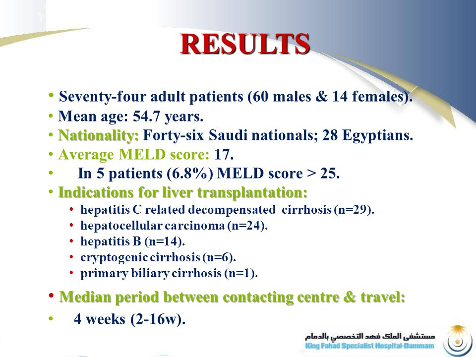 Seventy-four adult patients (60 males & 14 females).