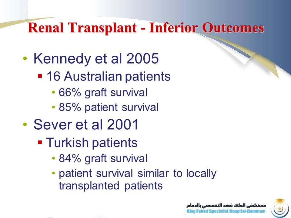 Renal Transplant - Inferior Outcomes Kennedy et al 2005  16 Australian patients 66% graft survival 85% patient survival Sever et al 2001  Turkish patients 84% graft survival patient survival similar to locally transplanted patients