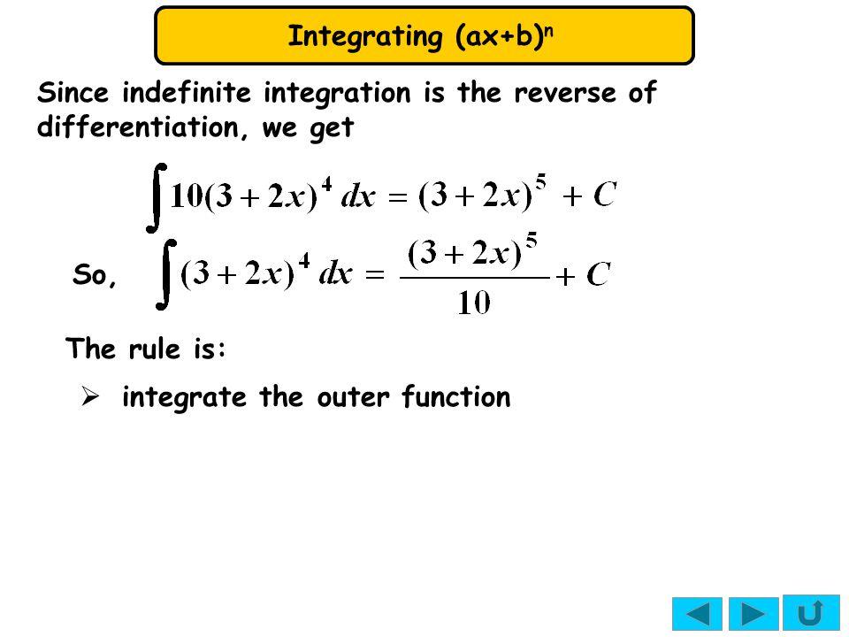 Integrating (ax+b) n