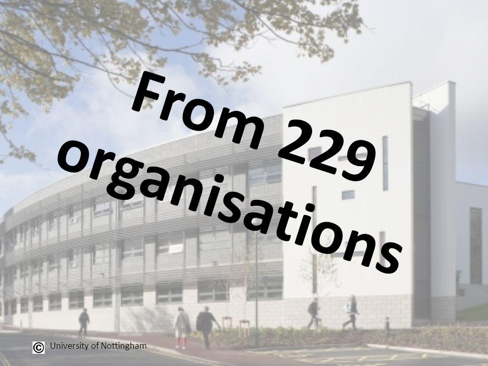 From 229 organisations University of Nottingham