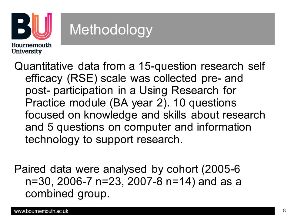 www.bournemouth.ac.uk 8 Methodology Quantitative data from a 15-question research self efficacy (RSE) scale was collected pre- and post- participation in a Using Research for Practice module (BA year 2).