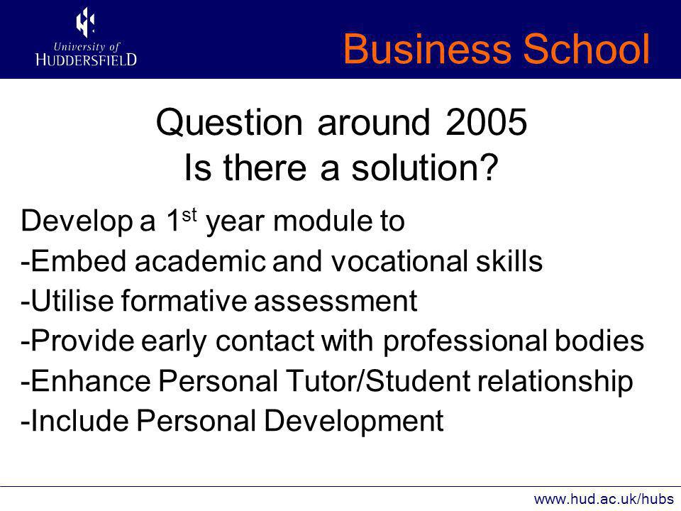Business School www.hud.ac.uk/hubs Question around 2005 Is there a solution.