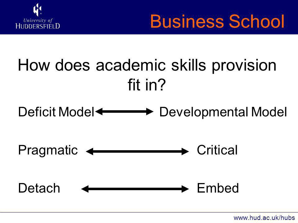 Business School www.hud.ac.uk/hubs How does academic skills provision fit in.
