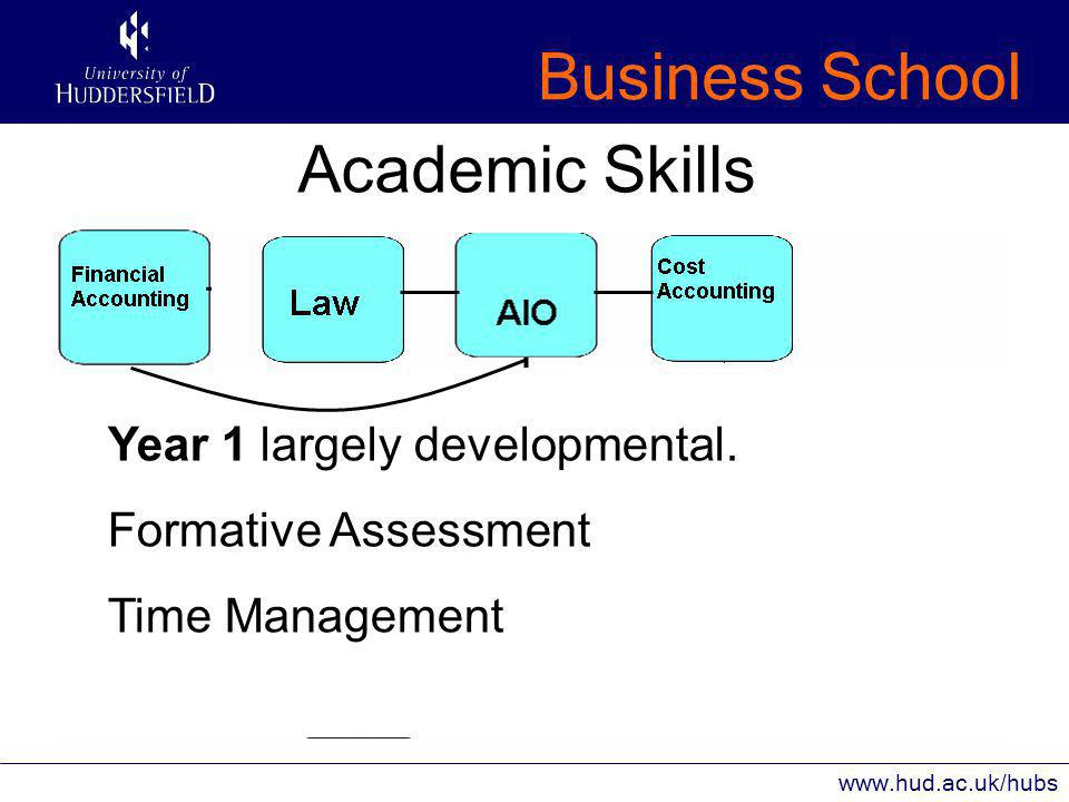 Business School www.hud.ac.uk/hubs Academic Skills Year 1 largely developmental.
