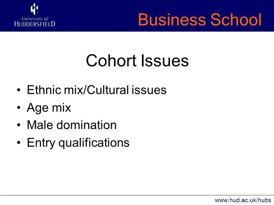 Business School www.hud.ac.uk/hubs ETHNICITY04/0505/0606/07 White233629 Asian382836 Black366 Other221 Not Given752 TOTAL737774