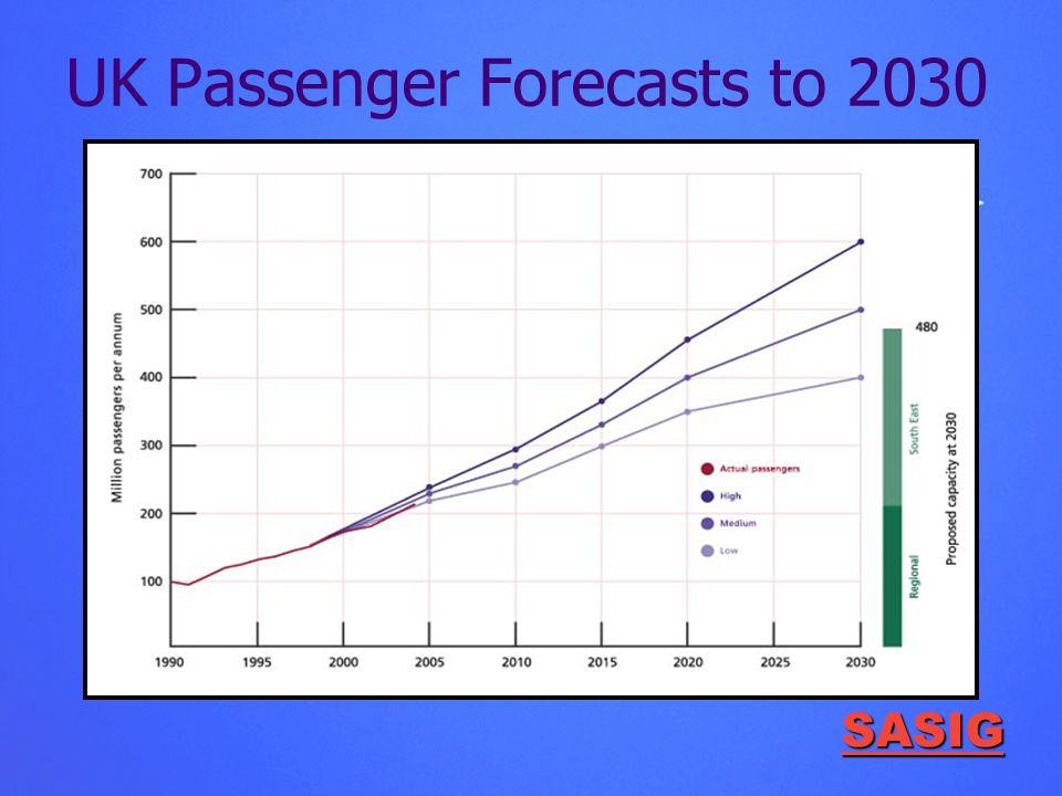 SASIG UK Passenger Forecasts to 2030