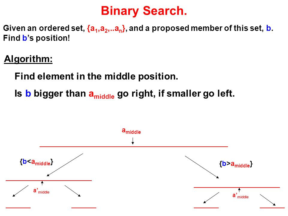 Binary Search. Given an ordered set, {a 1,a 2,..a n }, and a proposed member of this set, b.