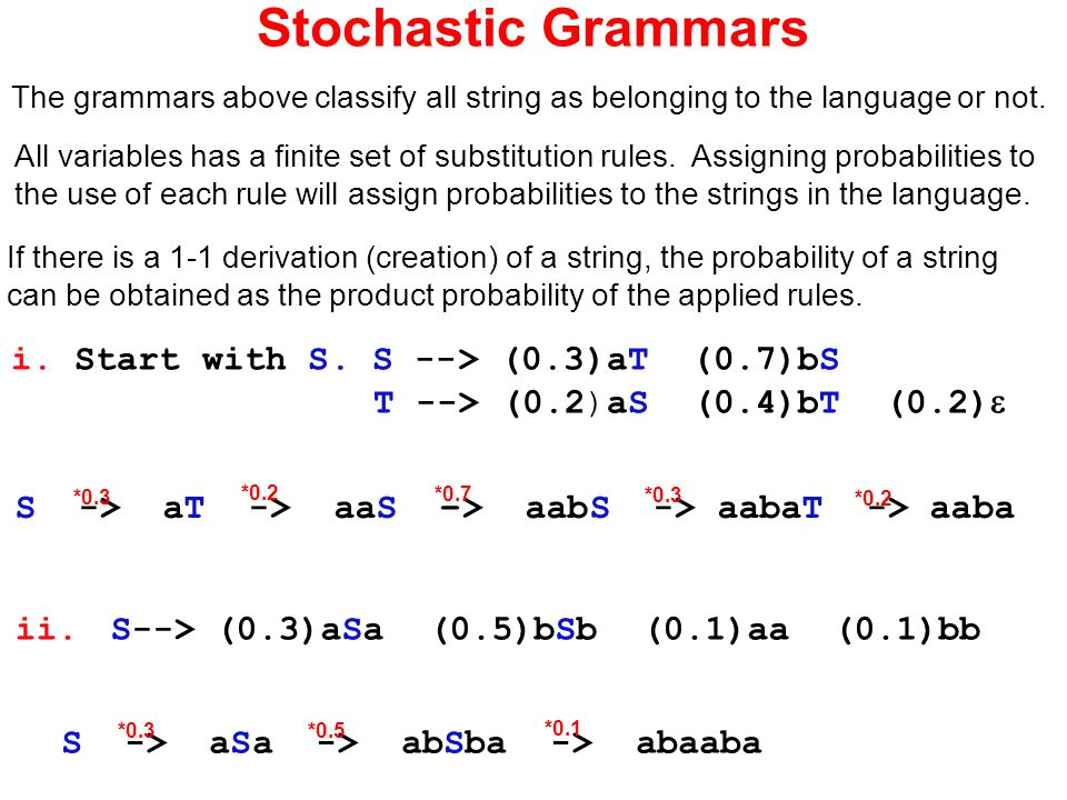 Stochastic Grammars The grammars above classify all string as belonging to the language or not.