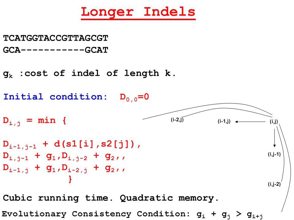 Longer Indels TCATGGTACCGTTAGCGT GCA-----------GCAT g k :cost of indel of length k.