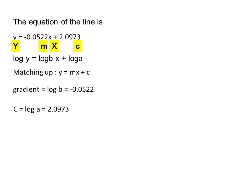 y = x The equation of the line is log y = logb x + loga gradient = log b = Matching up : y = mx + c C = log a = YmXc