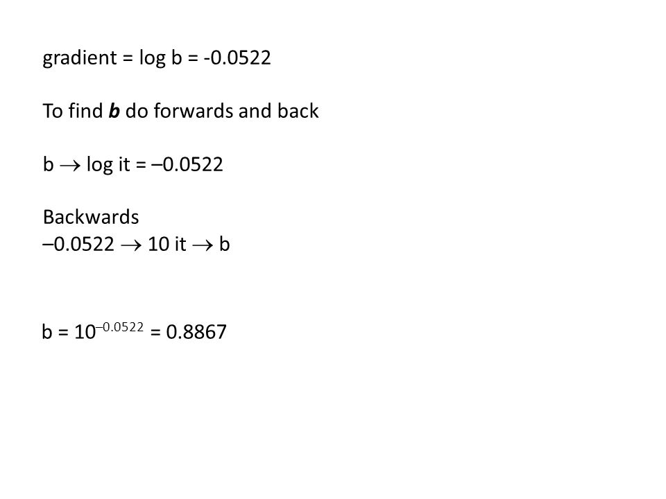gradient = log b = To find b do forwards and back b  log it = – Backwards –  10 it  b b = 10 – =