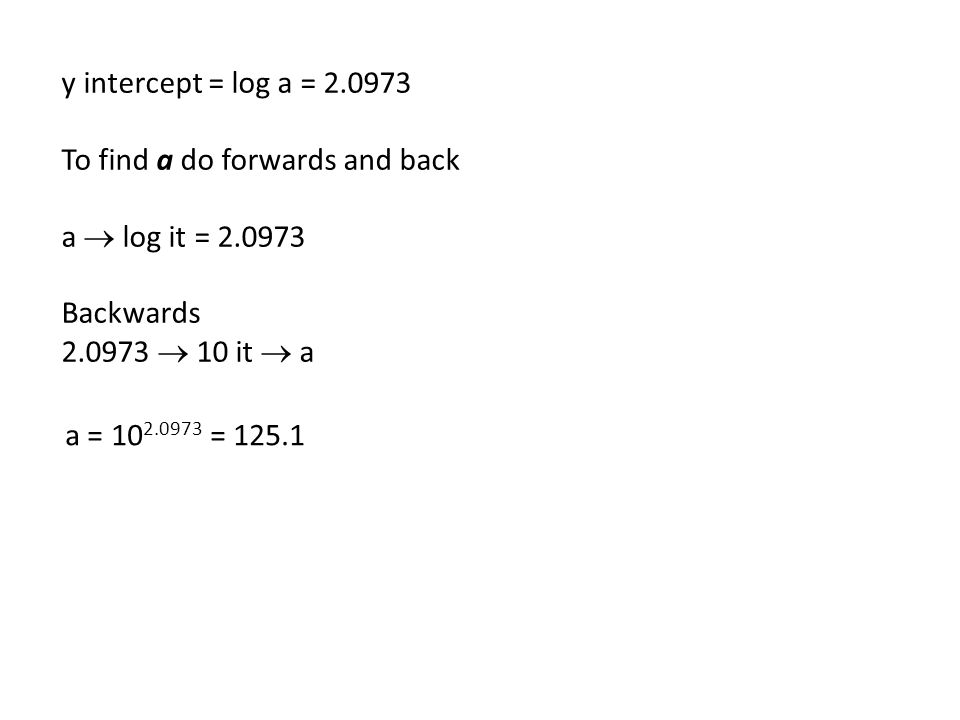 y intercept = log a = To find a do forwards and back a  log it = Backwards  10 it  a a = = 125.1