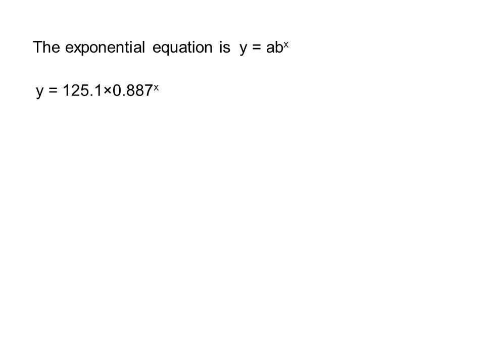 The exponential equation is y = ab x y = 125.1×0.887 x