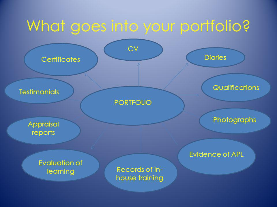 Currently... There is no formal structure for developing a personal professional portfolio. This information is based on advice from the BADN and othe