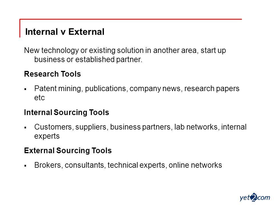 Internal v External New technology or existing solution in another area, start up business or established partner.