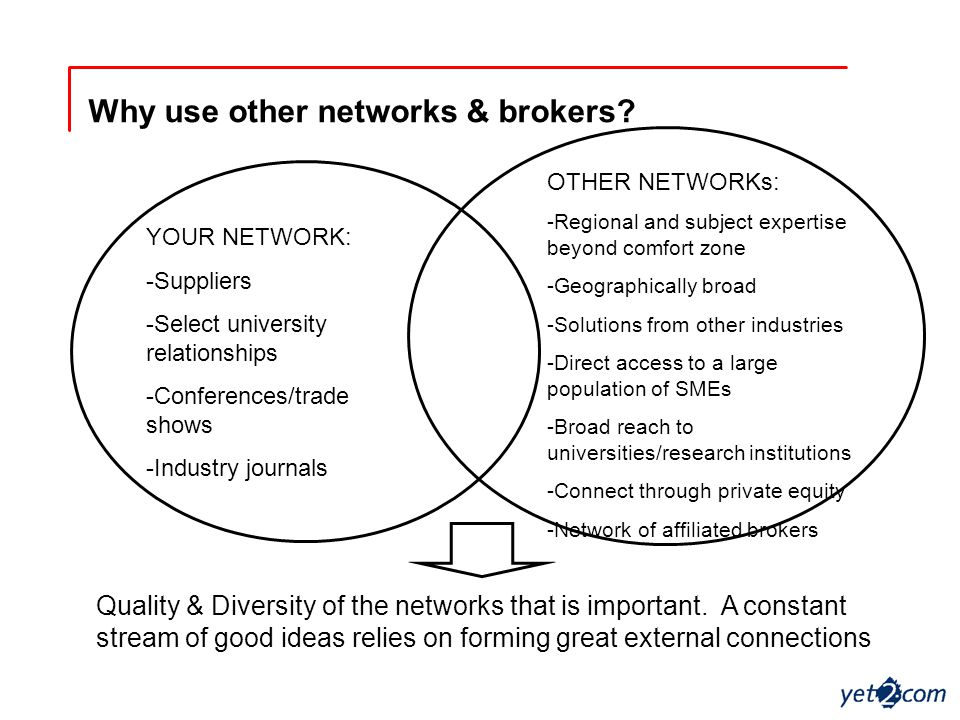 Why use other networks & brokers.