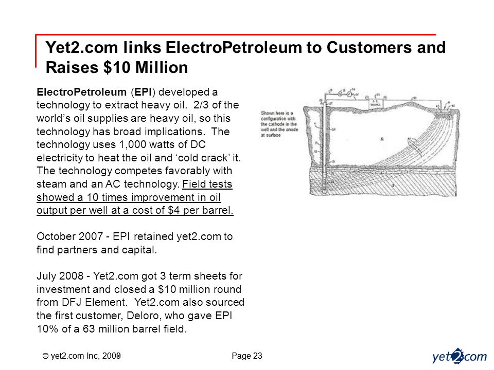  yet2.com Inc, 2008 Page 23  yet2.com Inc, 2009 Page 23 ElectroPetroleum (EPI) developed a technology to extract heavy oil.