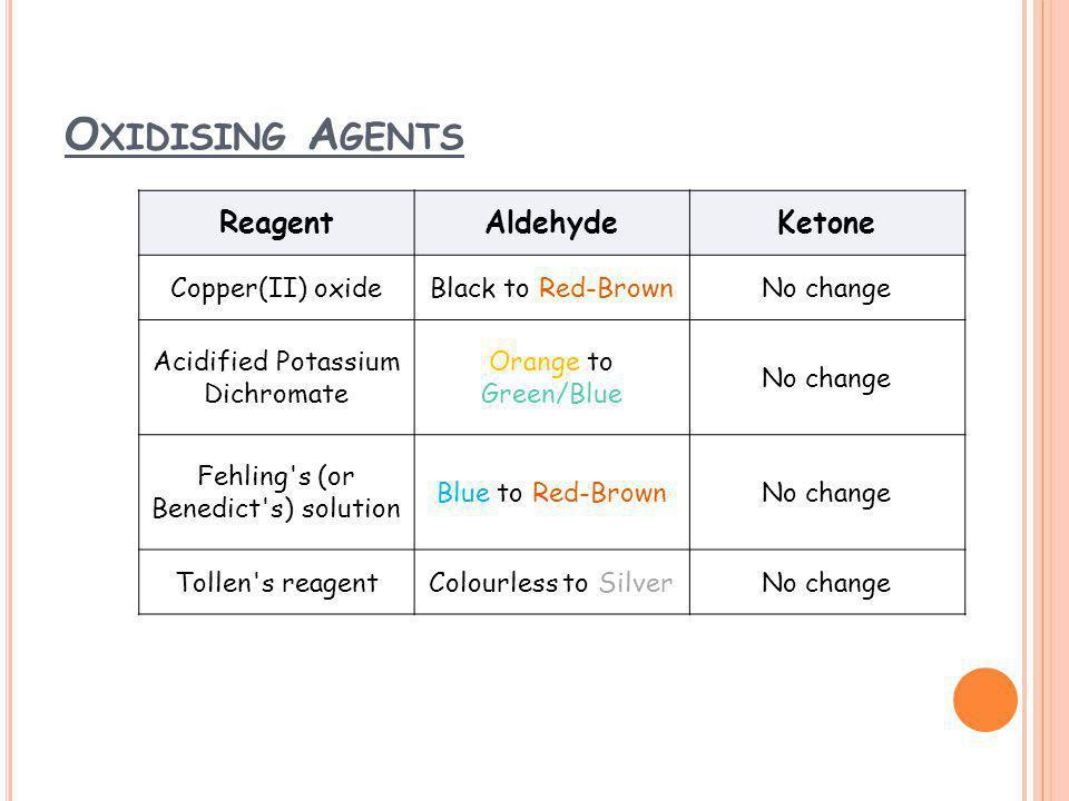 O XIDISING A GENTS ReagentAldehydeKetone Copper(II) oxideBlack to Red-BrownNo change Acidified Potassium Dichromate Orange to Green/Blue No change Feh