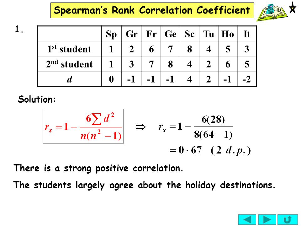 Spearman's Rank Correlation Coefficient SpGrFrGeScTuHoIt 1 st student nd student d