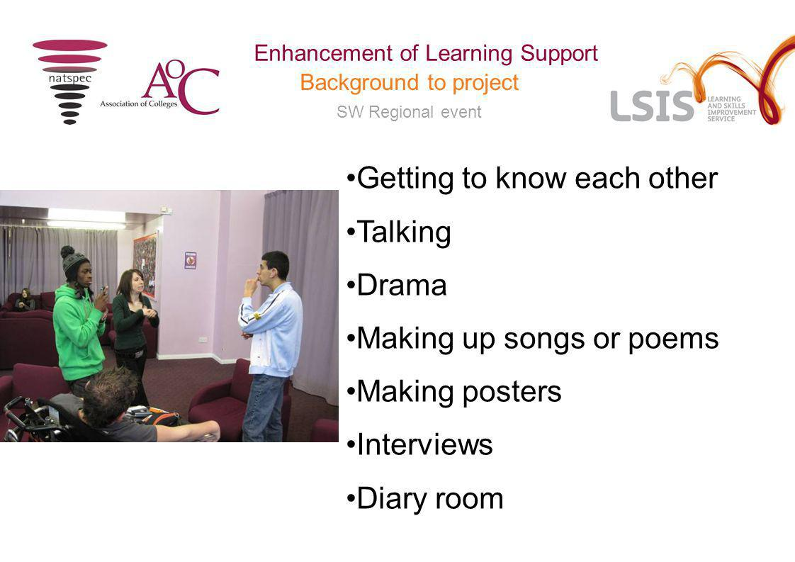 SW Regional event Enhancement of Learning Support Background to project Getting to know each other Talking Drama Making up songs or poems Making posters Interviews Diary room