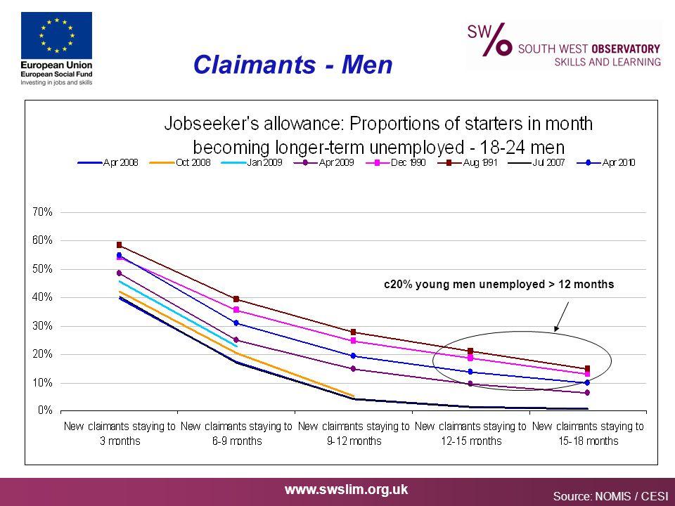 www.swslim.org.uk Claimants - Men Source: NOMIS / CESI c20% young men unemployed > 12 months