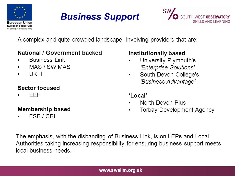 www.swslim.org.uk Business Support National / Government backed Business Link MAS / SW MAS UKTI Sector focused EEF Membership based FSB / CBI A comple