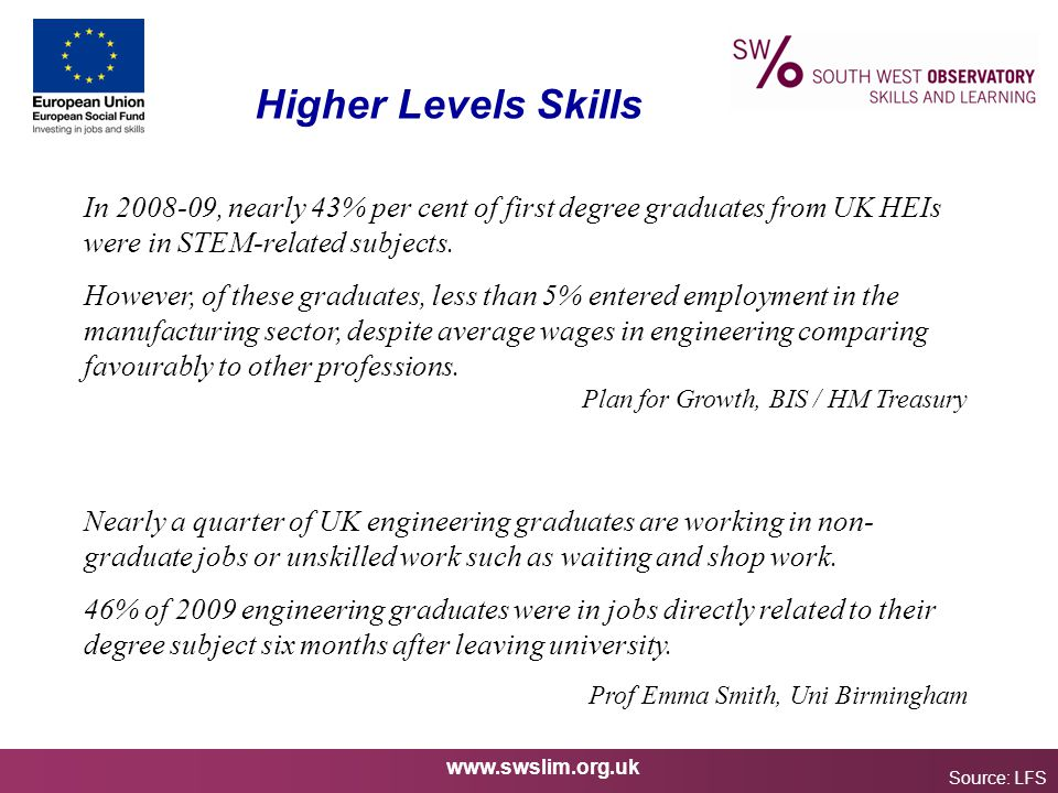 www.swslim.org.uk Higher Levels Skills Source: LFS In 2008-09, nearly 43% per cent of first degree graduates from UK HEIs were in STEM-related subject