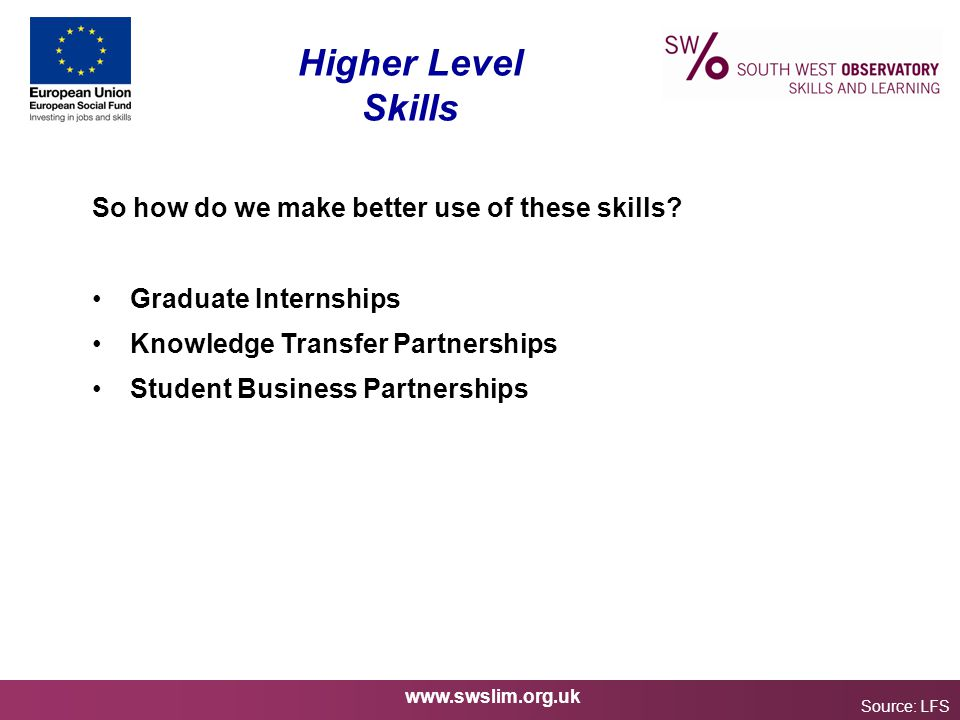 www.swslim.org.uk Higher Level Skills Source: LFS So how do we make better use of these skills? Graduate Internships Knowledge Transfer Partnerships S