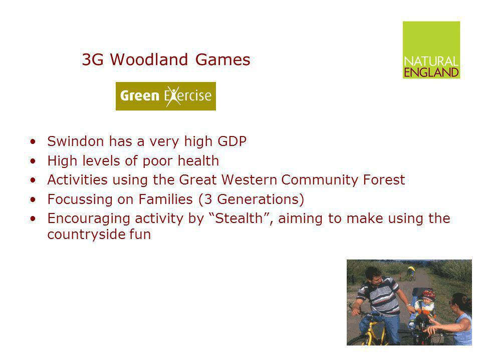 3G Woodland Games Swindon has a very high GDP High levels of poor health Activities using the Great Western Community Forest Focussing on Families (3 Generations) Encouraging activity by Stealth , aiming to make using the countryside fun
