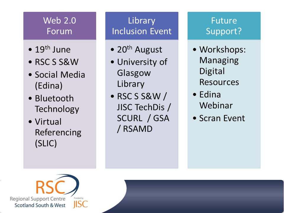 Web 2.0 Forum 19 th June RSC S S&W Social Media (Edina) Bluetooth Technology Virtual Referencing (SLIC) Library Inclusion Event 20 th August University of Glasgow Library RSC S S&W / JISC TechDis / SCURL / GSA / RSAMD Future Support.