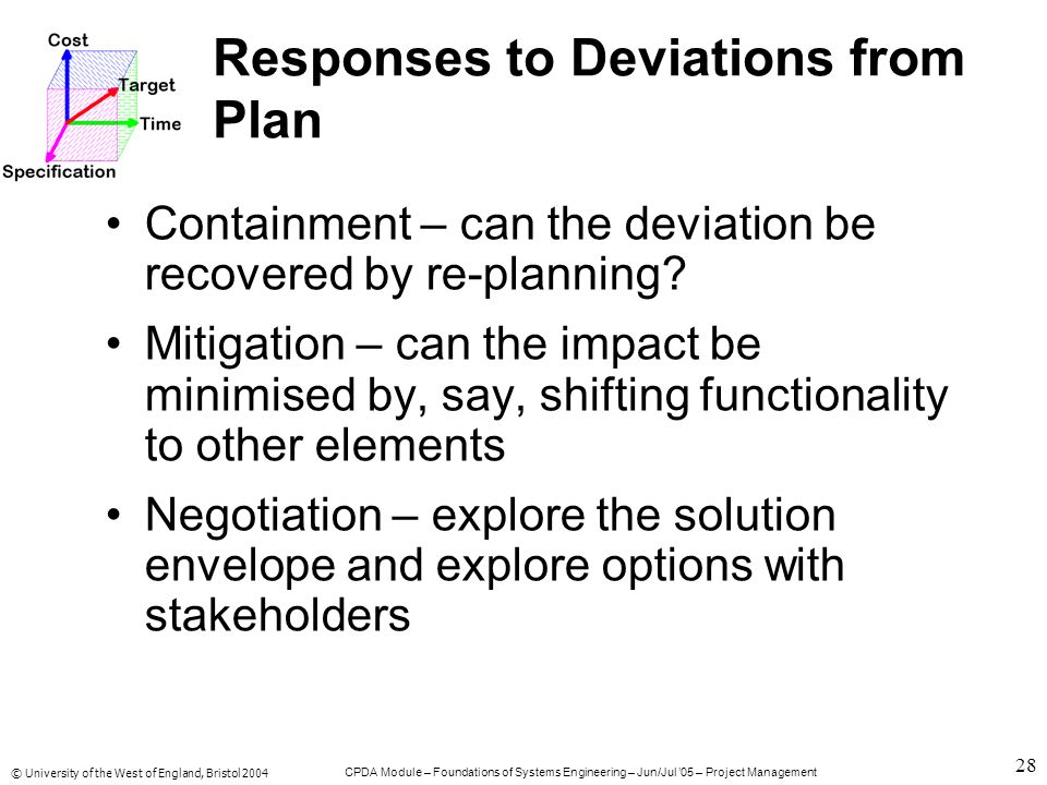© University of the West of England, Bristol 2004 CPDA Module – Foundations of Systems Engineering – Jun/Jul '05 – Project Management 28 Responses to Deviations from Plan Containment – can the deviation be recovered by re-planning.