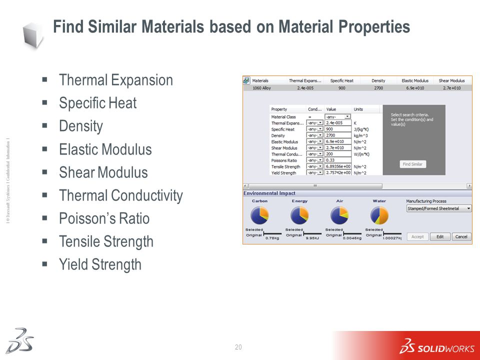 20 Ι © Dassault Systèmes Ι Confidential Information Ι Find Similar Materials based on Material Properties  Thermal Expansion  Specific Heat  Density  Elastic Modulus  Shear Modulus  Thermal Conductivity  Poisson's Ratio  Tensile Strength  Yield Strength