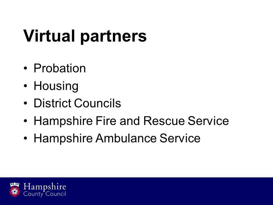 Virtual partners Probation Housing District Councils Hampshire Fire and Rescue Service Hampshire Ambulance Service