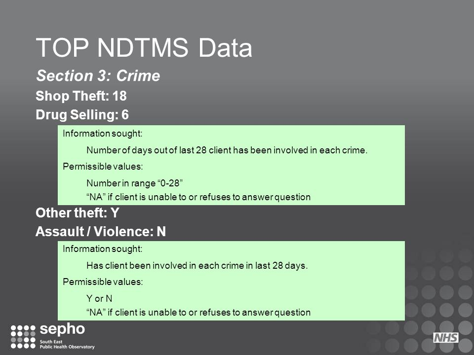TOP NDTMS Data Section 3: Crime Shop Theft: 18 Drug Selling: 6 Other theft: Y Assault / Violence: N Information sought: Number of days out of last 28