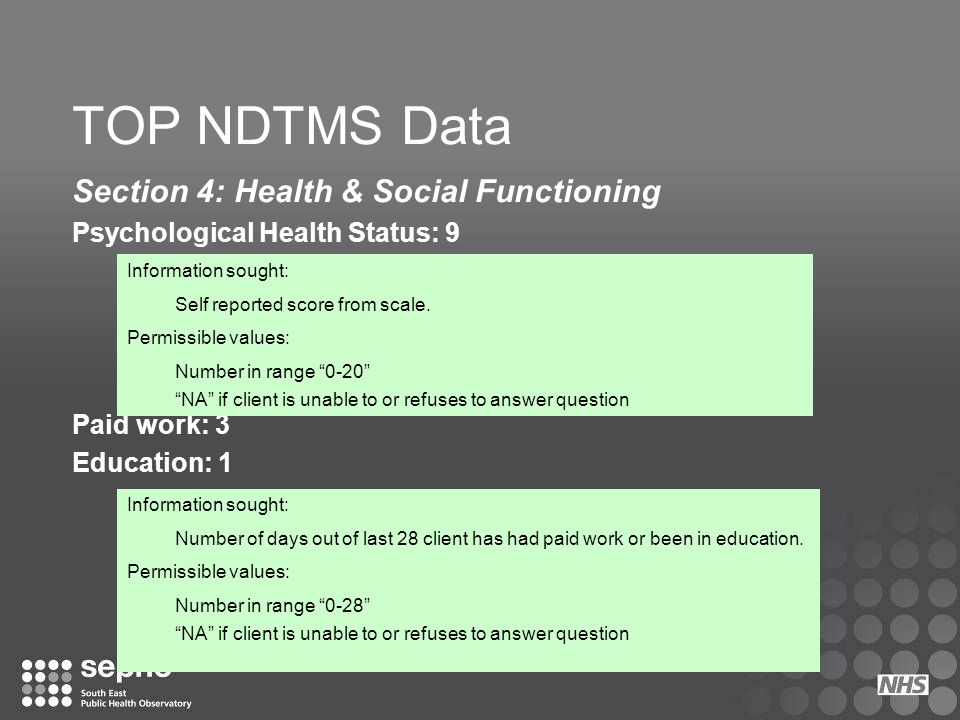 TOP NDTMS Data Section 4: Health & Social Functioning Psychological Health Status: 9 Paid work: 3 Education: 1 Information sought: Self reported score