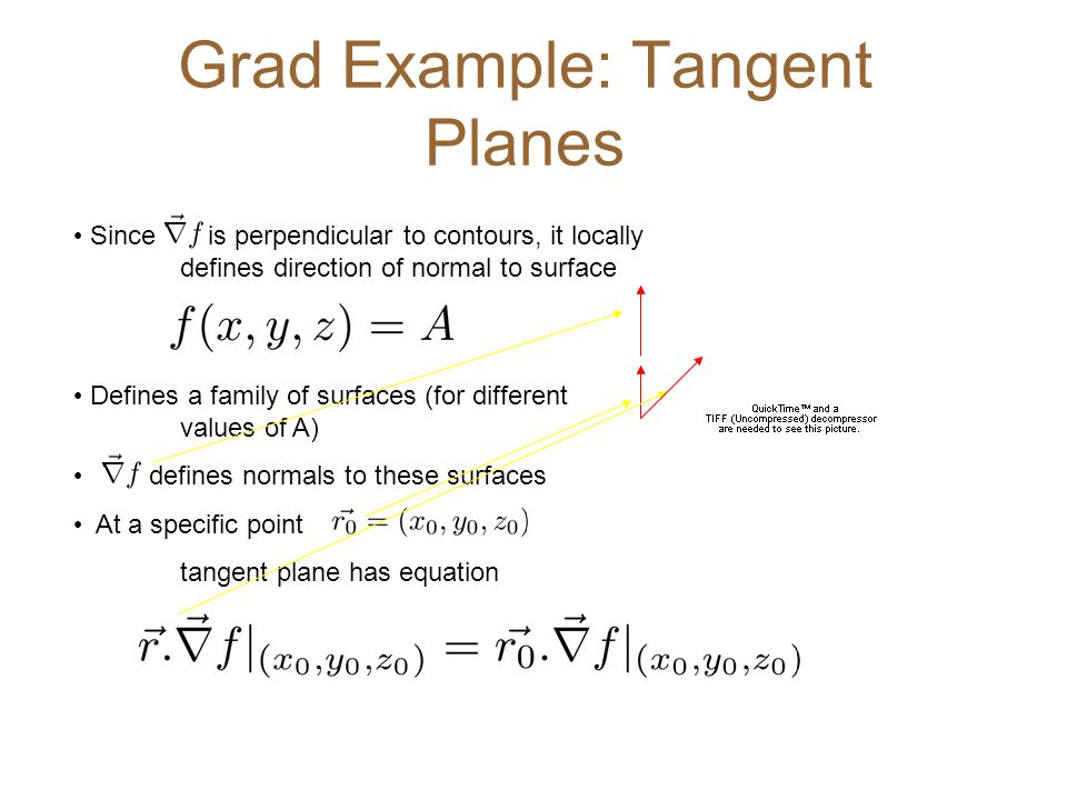 Grad Example: Tangent Planes Since is perpendicular to contours, it locally defines direction of normal to surface Defines a family of surfaces (for different values of A) defines normals to these surfaces At a specific point tangent plane has equation