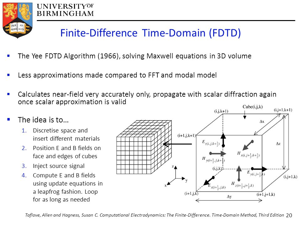 Finite-Difference Time-Domain (FDTD)  The Yee FDTD Algorithm (1966), solving Maxwell equations in 3D volume  Less approximations made compared to FFT and modal model  Calculates near-field very accurately only, propagate with scalar diffraction again once scalar approximation is valid Taflove, Allen and Hagness, Susan C.