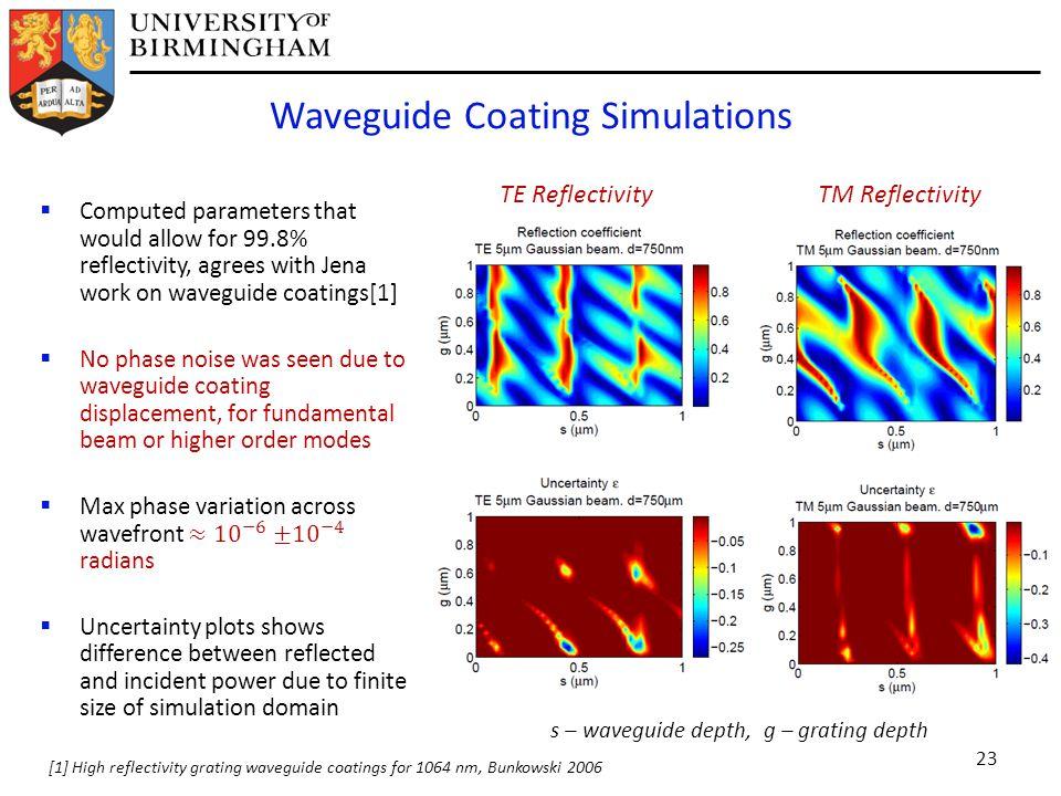 Waveguide Coating Simulations 23 TE ReflectivityTM Reflectivity s – waveguide depth, g – grating depth [1] High reflectivity grating waveguide coating