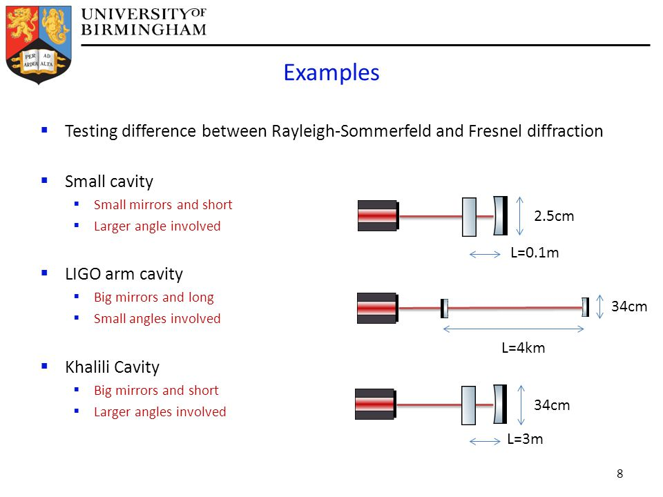  Testing difference between Rayleigh-Sommerfeld and Fresnel diffraction  Small cavity  Small mirrors and short  Larger angle involved  LIGO arm cavity  Big mirrors and long  Small angles involved  Khalili Cavity  Big mirrors and short  Larger angles involved Examples 8 L=0.1m L=4km L=3m 34cm 2.5cm
