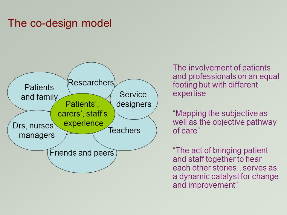 Friends and peers Teachers The co-design model Patients and family Researchers Service designers Drs, nurses… managers Patients', carers', staff's experience The involvement of patients and professionals on an equal footing but with different expertise Mapping the subjective as well as the objective pathway of care The act of bringing patient and staff together to hear each other stories..